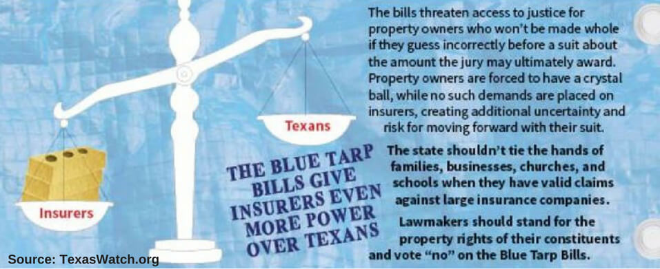 Texas Blue Tarp Bill